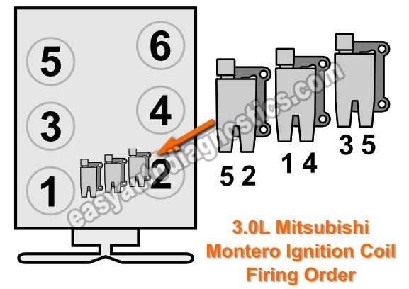 Orden De Encendido Mitsubishi Montero L