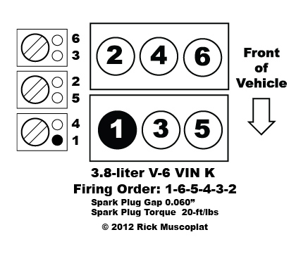 Orden De Encendido 4 on wiring diagram 2008 jeep wrangler