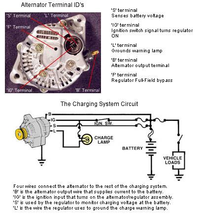 como ver corriente en la espiga de alternador de honda civic 97  Honda Civic Ke Light Wiring Diagram on