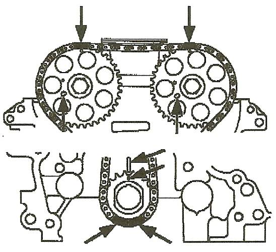 sincronisacion de cadenas de tiempo para un motor 1 9 litros