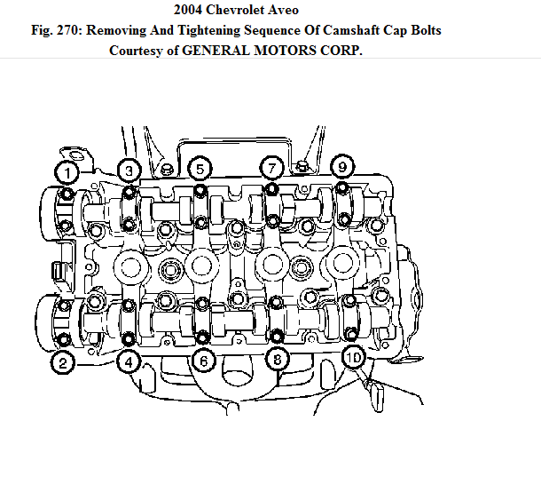 I Did Stupid Thing Today 49207 in addition Chevrolet Captiva 2 4 2013 Specs And Images as well Chevrolet Impala 5 0 1978 Specs And Images additionally Chevy Impala Serpentine Belt Diagram besides P 0996b43f80cb3d7b. on chevrolet cobalt 2 4 2012 specs and images