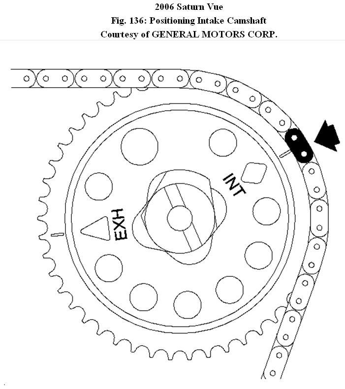 diagrama de sincronizacion cadena de tiempo orlando 2013