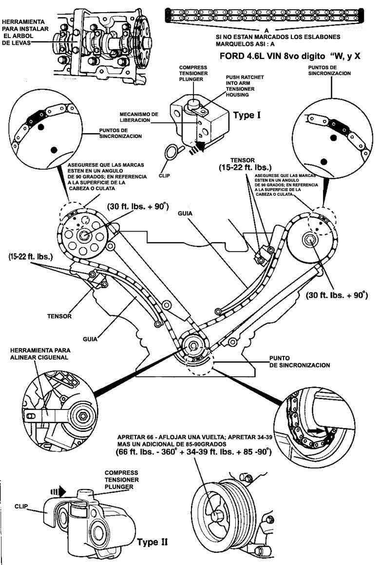 108453 Valvulas En Motores De Cuatro Tiempos Parte 2 A in addition Diagrama Cadena Tiempo Nissan 5 6 furthermore Watch as well Motor Distribucion as well Diagrama De Sincronizacion De Cadena De Tiempo. on diagrama de sincronizacion cadenas distribucion para una