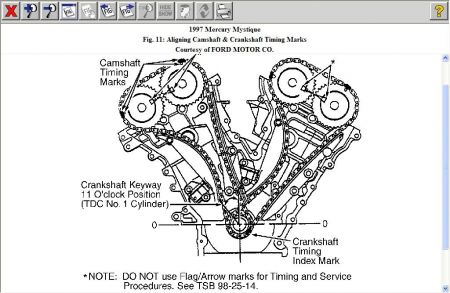 pontiac timing belt with Sincronizar Auto Ford 0 on 7 4200 Belt further Saturn Sl2 Cooling Fan Wiring Diagram in addition Power Distribution Wiring Diagram 2004 Chevy Equinox Html further Saab 93 Power Steering Pump Location in addition 5156e 99 S10 Chev 2 2 Timing Chain Broke Pulling Timing Marks.