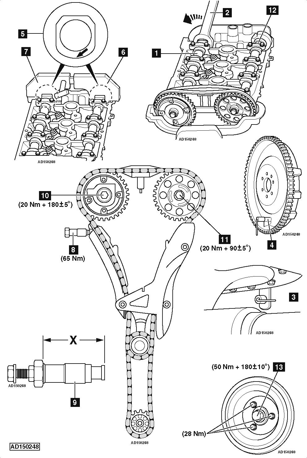 Sincronizacion De Peugeot