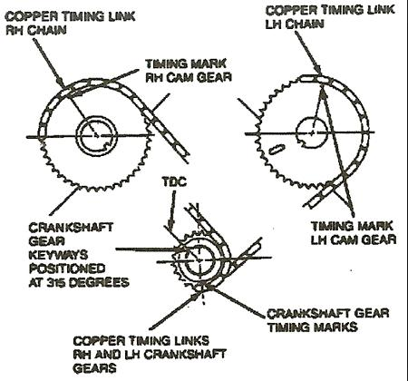 Chevy Rear Suspension Diagram together with Discussion C2594 ds552341 in addition 64s3d Iiam Replacing Speakers 2011 Edge Cannot Bolt Behind Door Hand together with Discussion T16272 ds549908 further 5f3dn Lexus Rx300 Bank Sensor Lexus Rx300 2oo3 Reg. on diagram lincoln ls