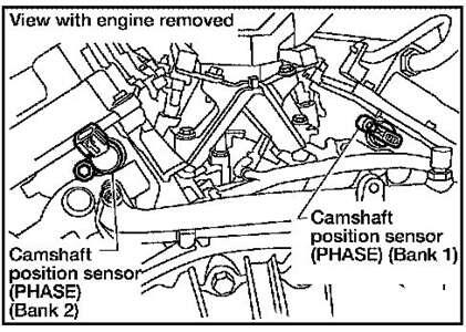 Nissan Pathfinder Cam Sensor Location on Dodge Camshaft Position Sensor Location