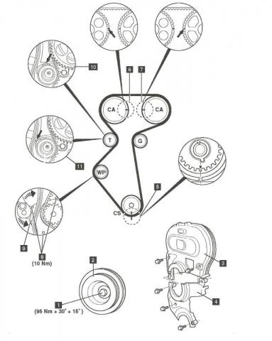 48fjw Alain Diagram Timing Belt 1991 Toyota Camry also 3ykvr Own 1999 5 Vw Jetta Gls New Body Style 2 0 Aeg Replaced besides Viewtopic as well How To Replace Timing Belt On Vw Jetta 1 6 Tdi 2010 likewise 1996 Honda Civic Timing Belt Pt 1. on vw timing marks