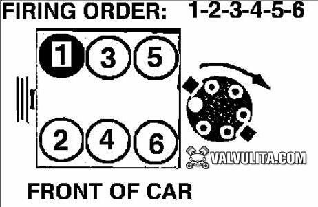 Chevrolet Lumina V Firing Order on Chevrolet Firing Order