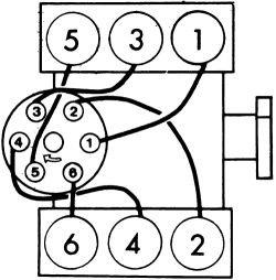 Chevrolet Sierra Firing Order on S10 V6 Firing Order Diagram