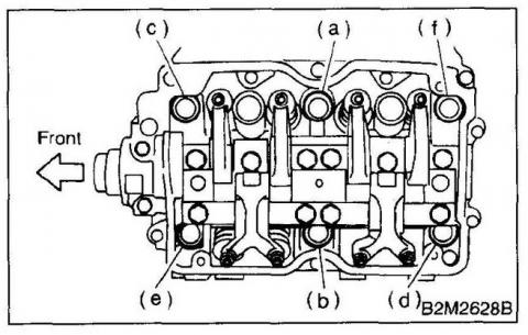 Torques culata subaru sti 2006 2.5 turbo ej25