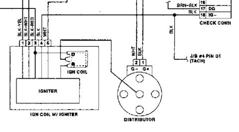 Módulo de encendido Toyota MR2 1986
