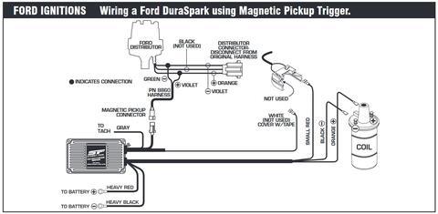 02 Subaru Impreza Wiring Diagram