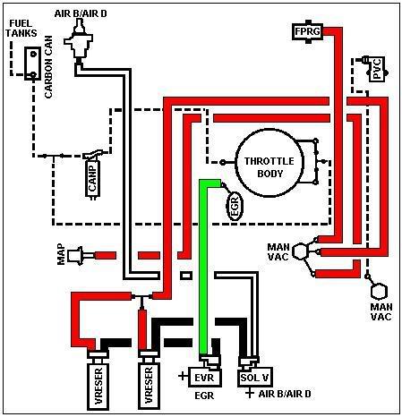 Tendras el diagrama de mangueras de vacio ford 6cil en