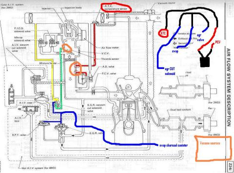 86 nissan 720 wiring diagram 86 nissan 300zx engine diagram #13