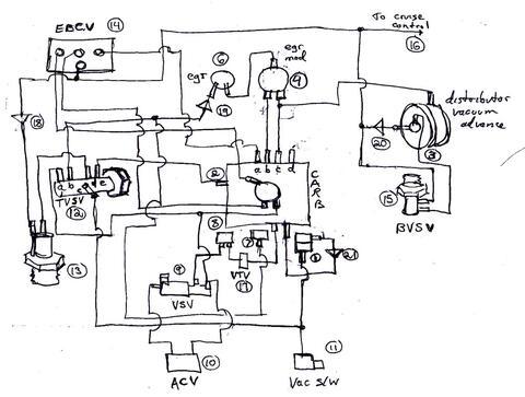 Carburador de Corolla 94