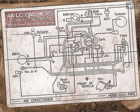 motor 4a 1587 cc toyota corrolla wagon 1985 diagrama de