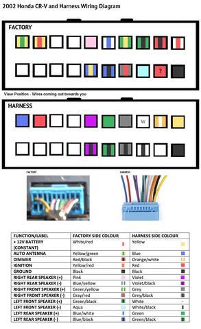 diagrama para radio - Honda, crv, cr-v, diagrama de cables ...
