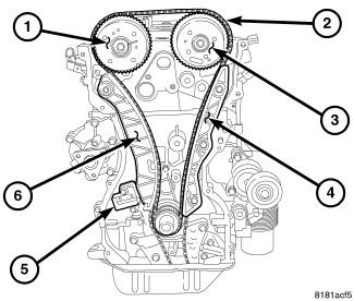 Dodge Avenger Timing Marks on 07 Dodge Caliber Belt Diagram