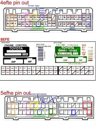 toyota starlet diagrama electrico del toyota starlet 96 toyota starlet. Black Bedroom Furniture Sets. Home Design Ideas