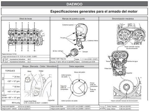 torque para biela y bancada daewoo nubira motor1.6 dohc 2002