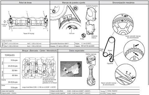 Especificaciones de servicio Daewoo Damas, Tico, Matiz 0.8L