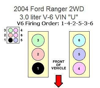 Ford Ranger V L Orden De Encendido