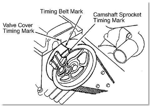 isuzu_axiom_3.5_timing_marks_4?itok=oQxHwj7k isuzu pup wiring diagram 10 on isuzu pup wiring diagram