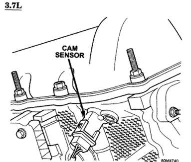Jeep Grand Cherokee Crankshaft Position Sensor Location