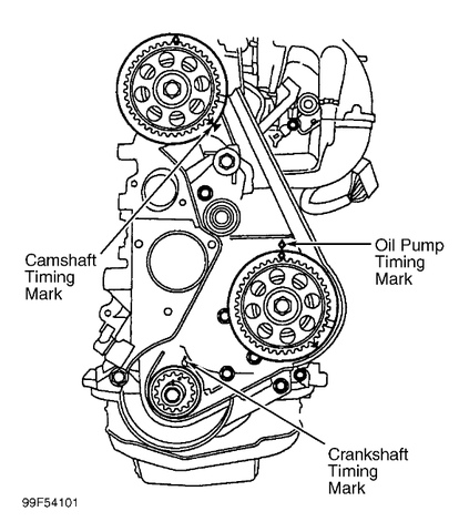 2003 subaru forester wiring diagram with Subaru Impreza 1 6 Engine on Vacuum Hose Diagram 2002 Subaru Wrx further Wiring Harness Subaru Outback further Subaru 2 5l Dohc Engine further 7 3 Sel Oil Pressure Location furthermore Subaru Forester Fuel Pump Location.