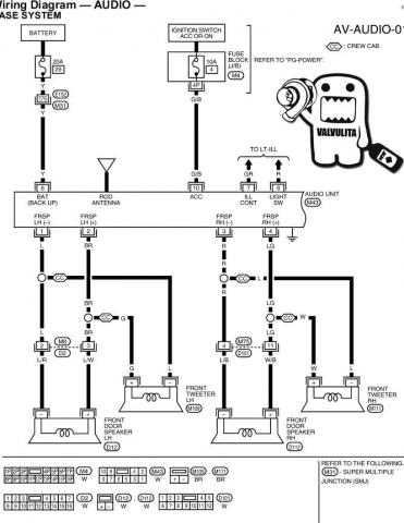 2004 nissan maxima fuse box diagram under hood with Nissan Frontier Power Window Wiring Diagrams As Well 2012 on 240sx Fuse Box Diagram further Wiringdiagrams21   wp Content uploads 2009 03 chevrolet Malibu Wiring Diagram Thumb additionally 2009 Nissan Altima Qr25de Engine  partment Diagram moreover Bmw Crank Sensor Wiring Diagram besides T4216943 Gt nissan sunny model 1999 need.