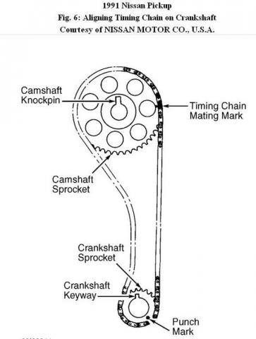 S14 Sr20det Engine also Nissan Ka24e Engine besides S13 Sr20det Diagram furthermore 1989 240sx Wiring Diagram furthermore S13 Stereo Wiring Diagram. on 240sx s13 wiring