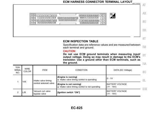 Nissan QG18DE ECU Pinout, página 1
