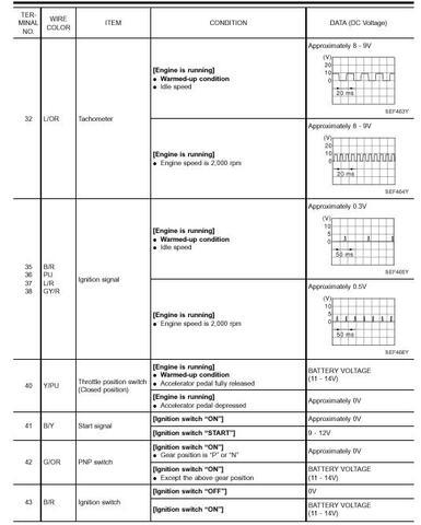 Nissan QG18DE ECU Pinout, página 4