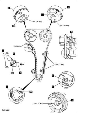 Sincronizaci%c3%b3n De Cadena De Distribuci%c3%b3n on Chevy Cavalier Engine Diagram