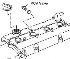 297387 in addition 2014 Toyota Corolla Front Bumper Parts Diagram besides Elec116 besides 462181980481282806 in addition Kolorowanki Samochody. on subaru impreza