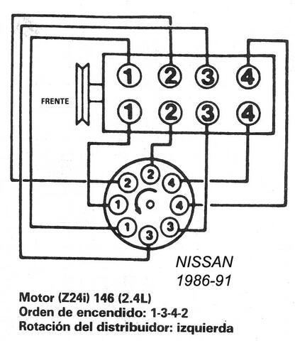 como van conectadas los cables de las bobinas de una