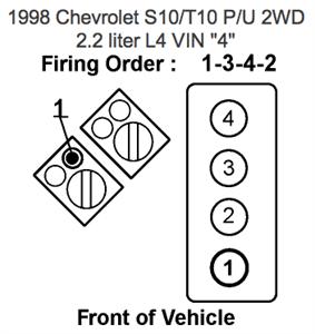 Chevrolet 1996 Camioneta Chevrolet S10