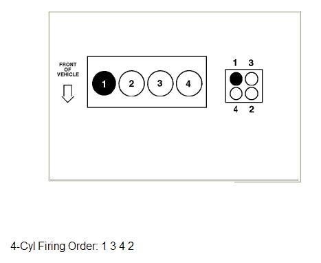 Orden De Encendido Ford on Ford Ranger 3 0 Firing Order