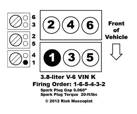 Orden De Encendido 4: 08 Pontiac Grand Prix Wiring Diagram At Nayabfun.com