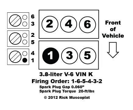 Orden De Encendido Pontiac Grand Prix on 1999 Buick Lesabre Coil Diagram