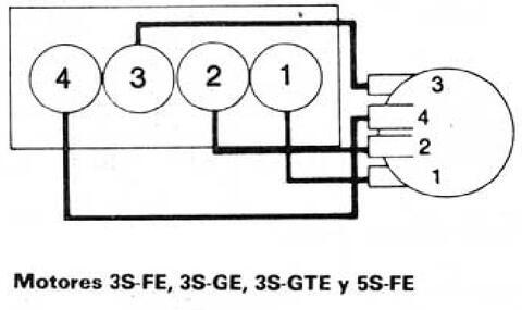 Orden cables de bujias toyota rav4