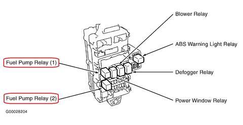 Donde encuentro el fusible o relay de la bomba de gasolina