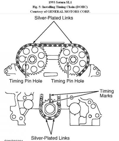 T14252049 Water temp sending unit 1993 ford f150 together with How to repair Kia Spectra 2004 Speedometer in addition RepairGuideContent further 3onjz Fuse Box Diagram Missing 2004 Beetle Convertible likewise Discussion T7047 ds562821. on wiring diagram for oxygen sensor