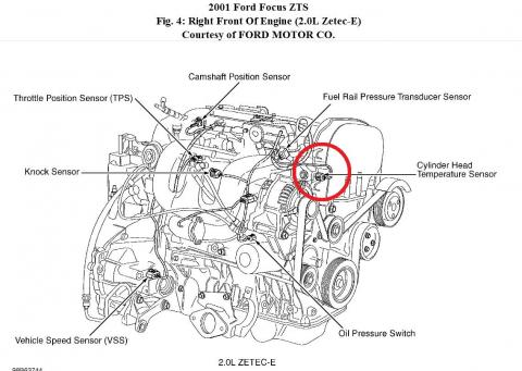Sensor de temperatura Ford Focus mk1 1.6 16v Zetec-S