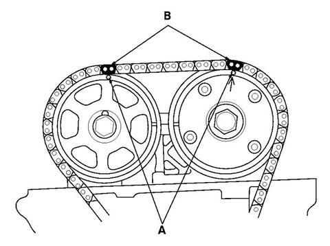 Diagrama Para Poner Punto O Tiempo Uh Honda Civic Si