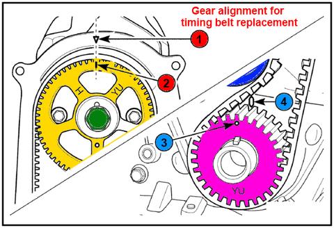Sincronizacion De Motor Daewoo Tico