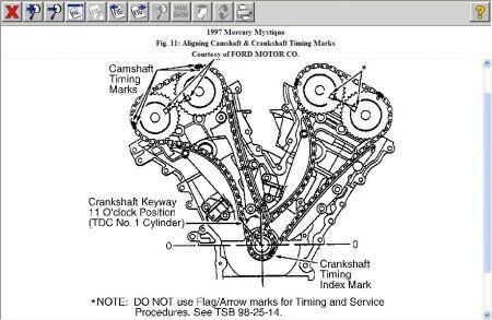 Ford mercuri mystique 2.5 v6 24válvulas sincronizar auto ...