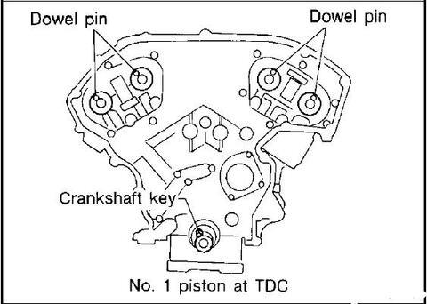 sincronizacion_de_motor_nissan_altima_3.5l_3?itok\=_vCzFxF8 2006 bmw 5 series engine diagram 2006 find image about wiring,Bmw 5 Wiring Diagram