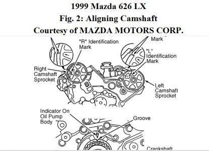 Mazda Protege Diagrama De Faja De Tiempo Mazda Protege